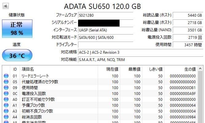 SSDの健康状態 2021-07-16-1