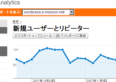 新しい Google Analytics 画像